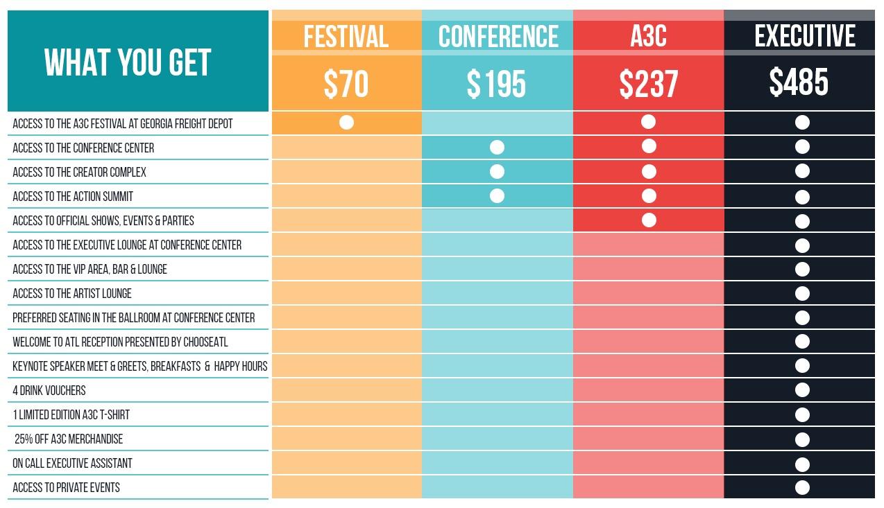 2017 Ticket Prices