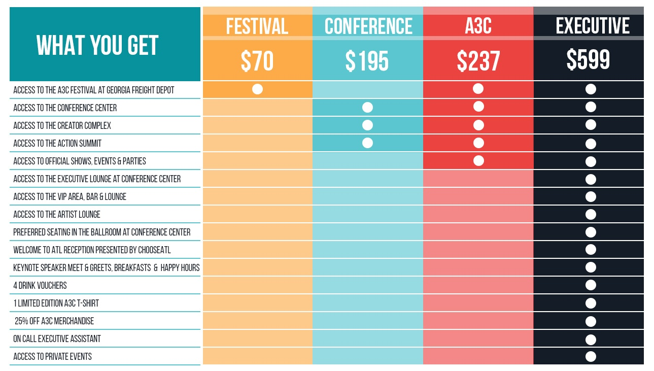 Ticket Prices for 2017 A3C